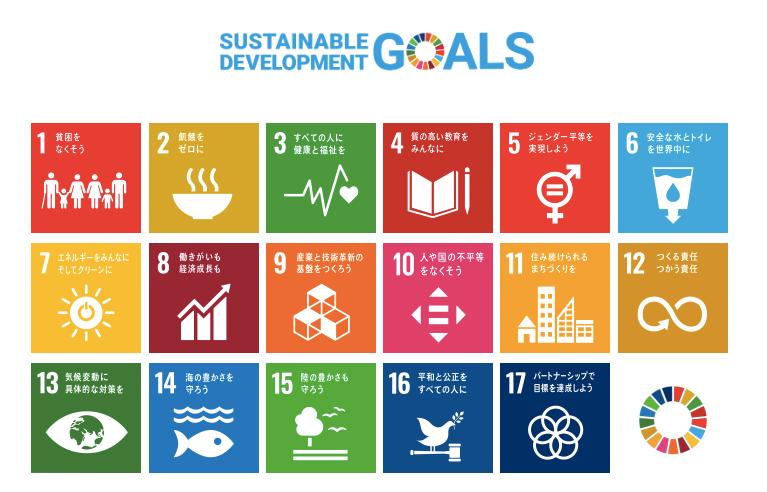 Sustainable Development THE 17 GOALS