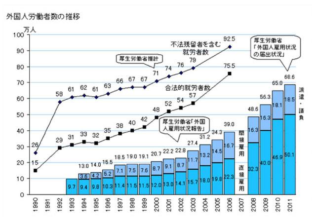 データから日本の未来を考えてみよう。